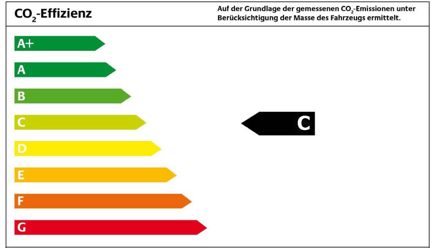 Energie-Effizienz-Klasse